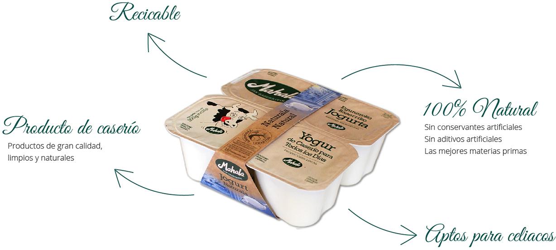 Infografia Mahala productos